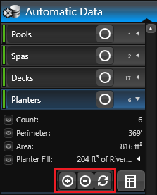 Automatic Data Planters Group